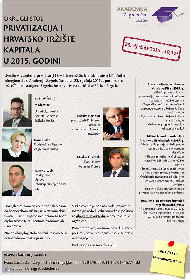 Privatizacija i hrvatsko tržište kapitala
